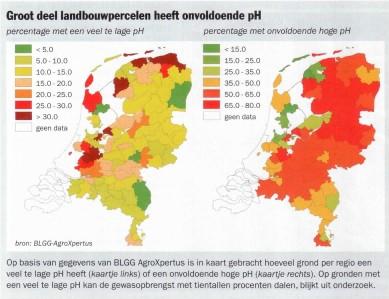 Groot deel van landbouwpercelen heeft onvoldoende pH
